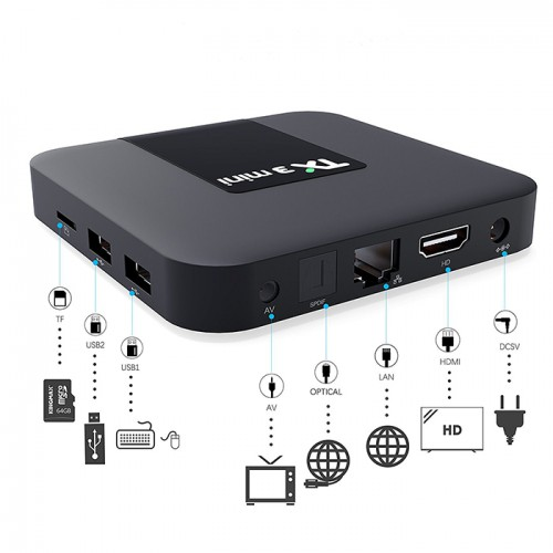 Android Tivi Box Tx3 Mini Ram CPU S905W
